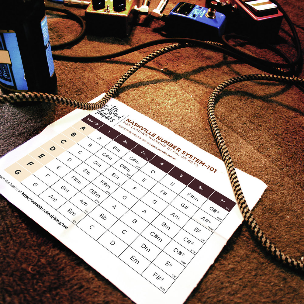 Nashville chord chart